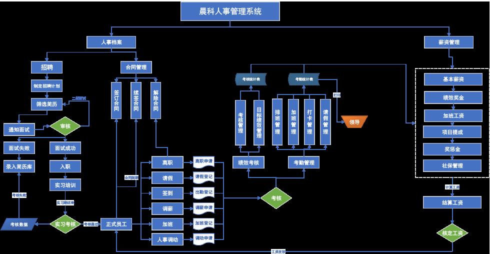 人事管理系统2.png